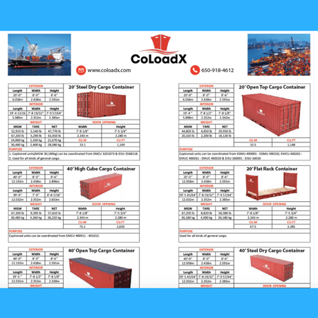 CoLoadX Shipping Container Guide